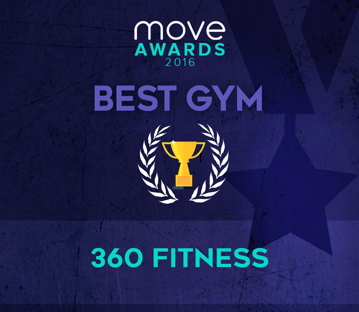 Best-Gym-Manchester.jpg